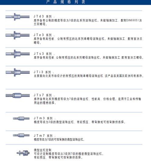 德国HIPP微型滚珠丝杆