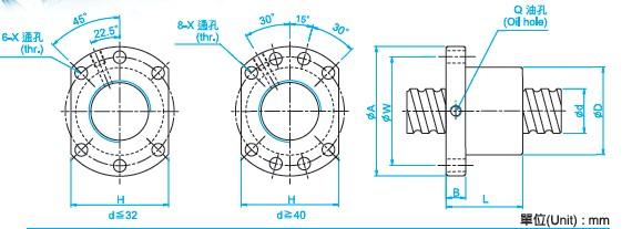 SFU1204滚珠丝杆螺母规格图