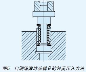 IKO自润滑滚珠花键G安装方法