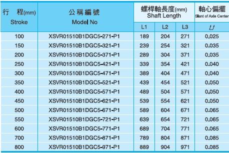 XSVR01510滚珠丝杆尺寸图