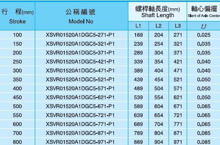 XSVR01520滚珠丝杠尺寸图