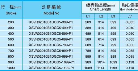 XSVR02010滚珠丝杆图