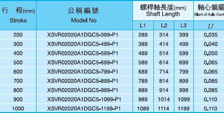 XSVR02020尺寸图