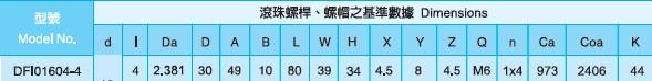 DFI1604下载万博娱乐平台新万博manbetx官网登陆尺寸表